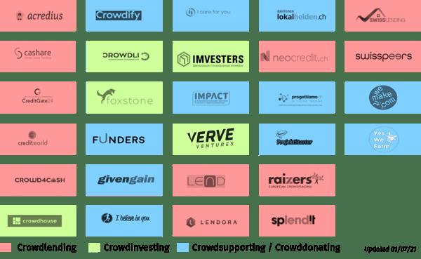 Crowdfunding Plattformen Schweiz-1