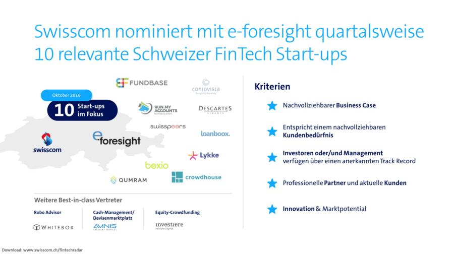 Fintech Startups: swisscom-10-relevante-fintech