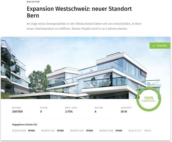 KMU Kredit Architekt