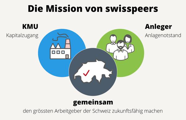 Mission swisspeers